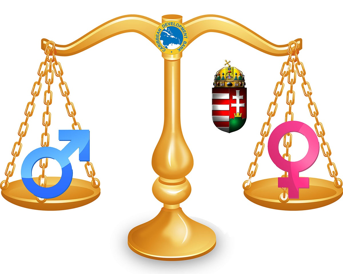 Férfiakkal szemben diszkriminatív jogszabályok